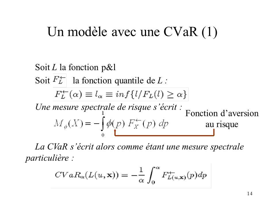14 Un modèle avec une CVaR (1) Soit L la fonction p&l Soit la fonction quantile de L : Une mesure spectrale de risque sécrit : La CVaR sécrit alors co