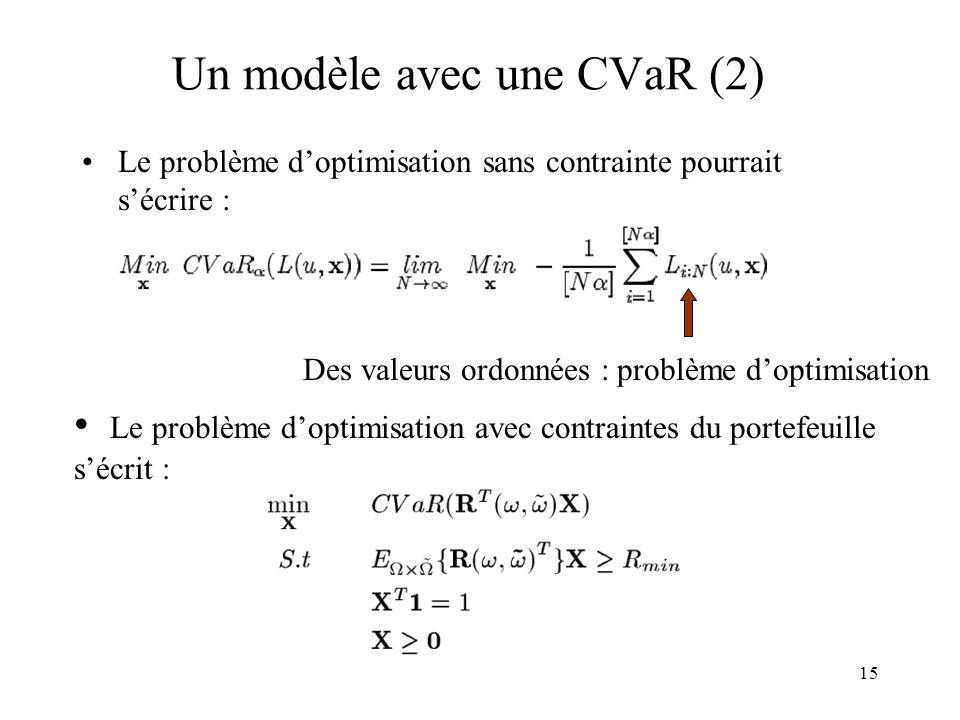 15 Un modèle avec une CVaR (2) Le problème doptimisation sans contrainte pourrait sécrire : Le problème doptimisation avec contraintes du portefeuille