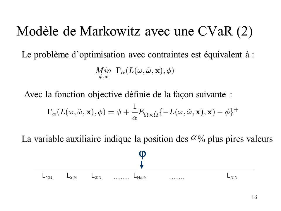 16 Modèle de Markowitz avec une CVaR (2) Le problème doptimisation avec contraintes est équivalent à : L 1:N L 2:N L 3:N L N:N....... La variable auxi