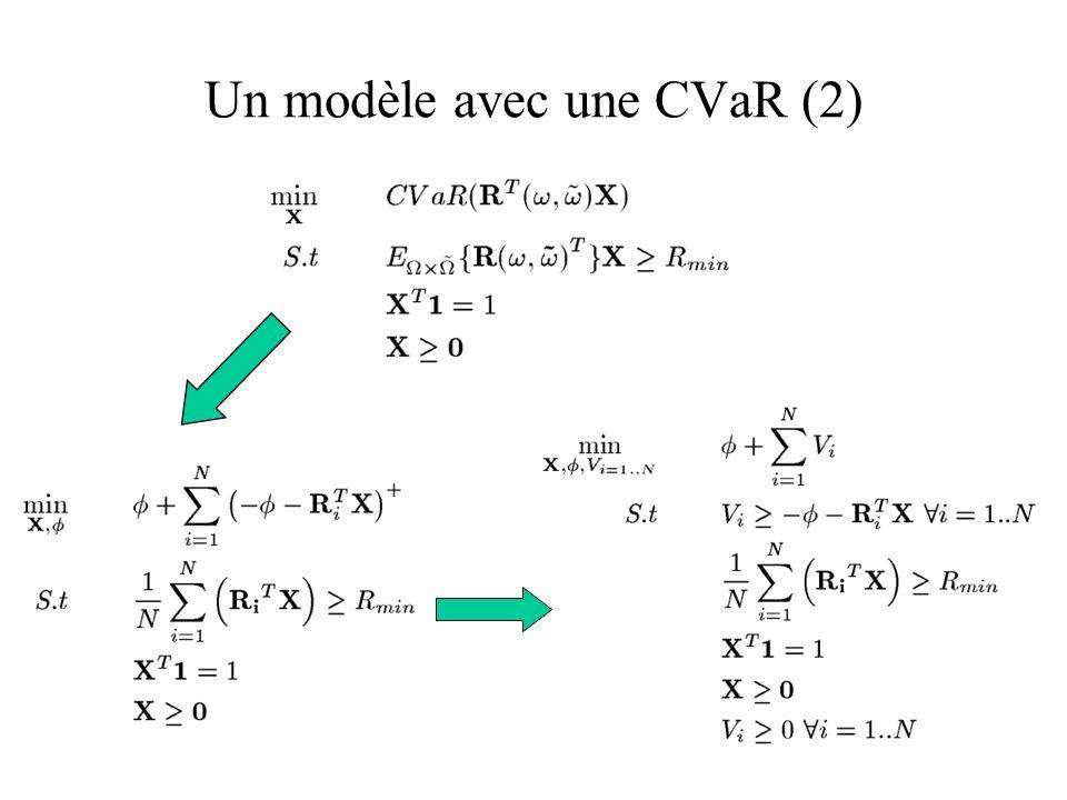 17 Un modèle avec une CVaR (2)