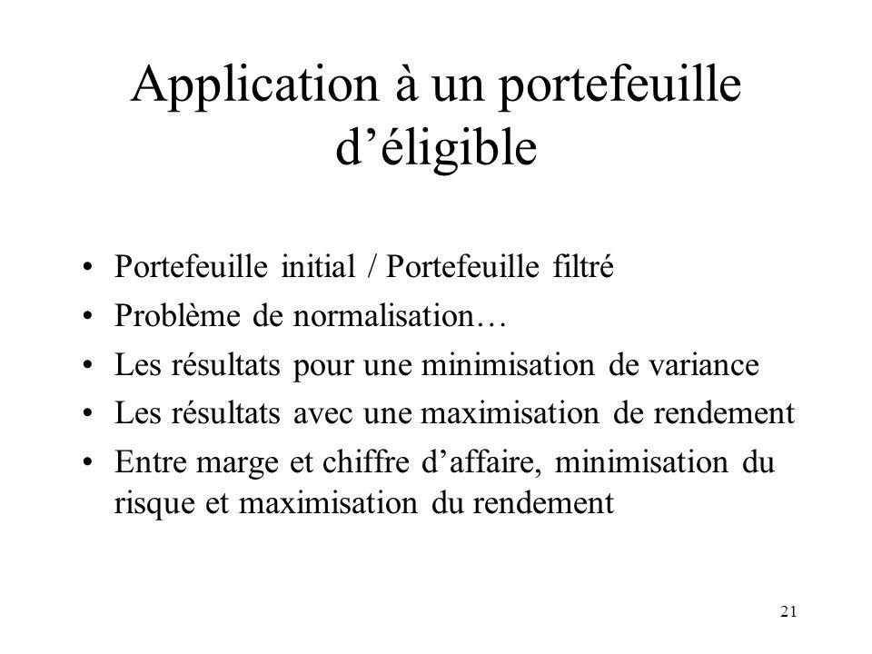 21 Application à un portefeuille déligible Portefeuille initial / Portefeuille filtré Problème de normalisation… Les résultats pour une minimisation d
