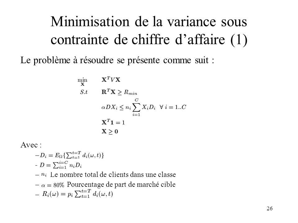 26 Minimisation de la variance sous contrainte de chiffre daffaire (1) Le problème à résoudre se présente comme suit : Avec : –. –. Le nombre total de
