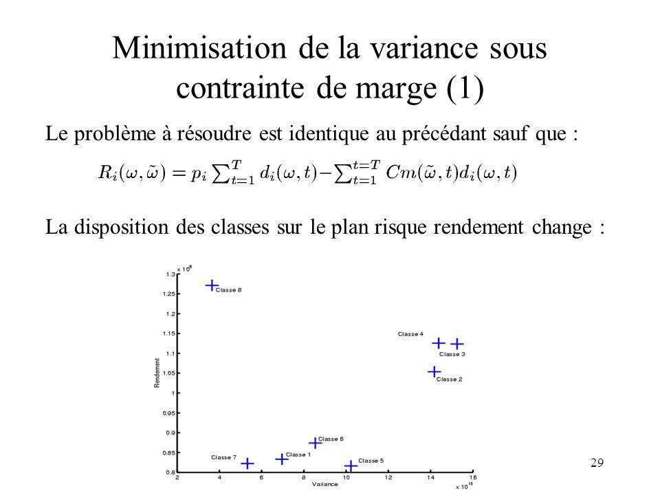 29 Minimisation de la variance sous contrainte de marge (1) Le problème à résoudre est identique au précédant sauf que : La disposition des classes su