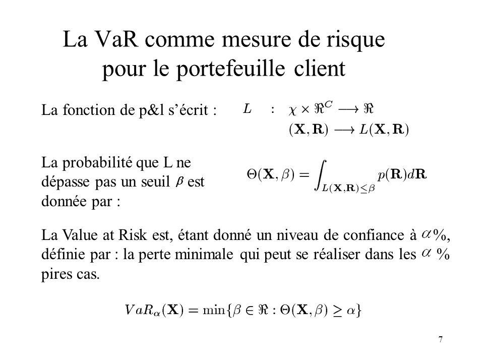 7 La VaR comme mesure de risque pour le portefeuille client La fonction de p&l sécrit : La Value at Risk est, étant donné un niveau de confiance à %,