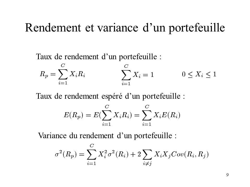 9 Rendement et variance dun portefeuille Taux de rendement dun portefeuille : Taux de rendement espéré dun portefeuille : Variance du rendement dun po