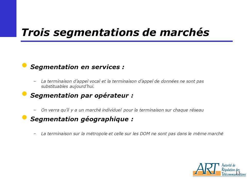 13 Trois segmentations de marchés Segmentation en services : –La terminaison dappel vocal et la terminaison dappel de données ne sont pas substituable