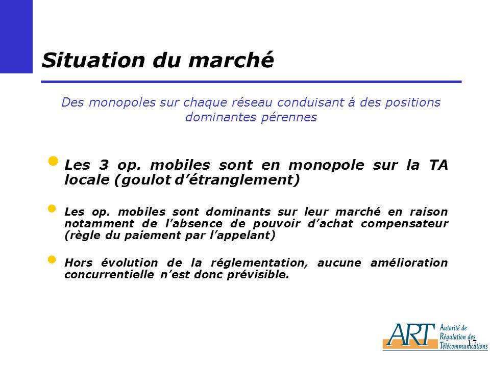17 Situation du marché Les 3 op.