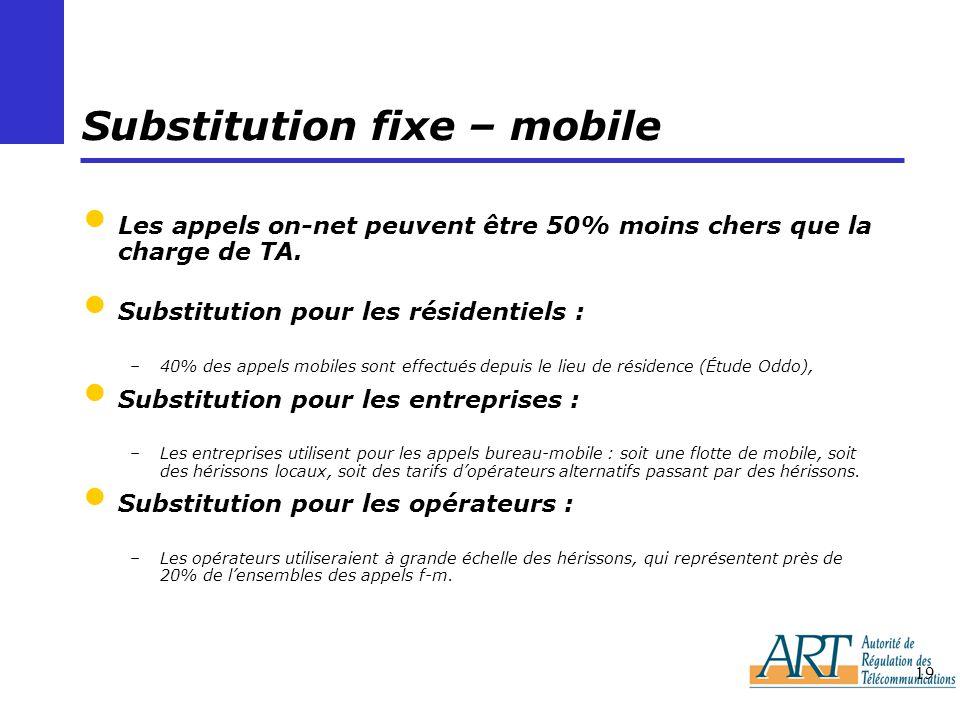 19 Substitution fixe – mobile Les appels on-net peuvent être 50% moins chers que la charge de TA. Substitution pour les résidentiels : –40% des appels