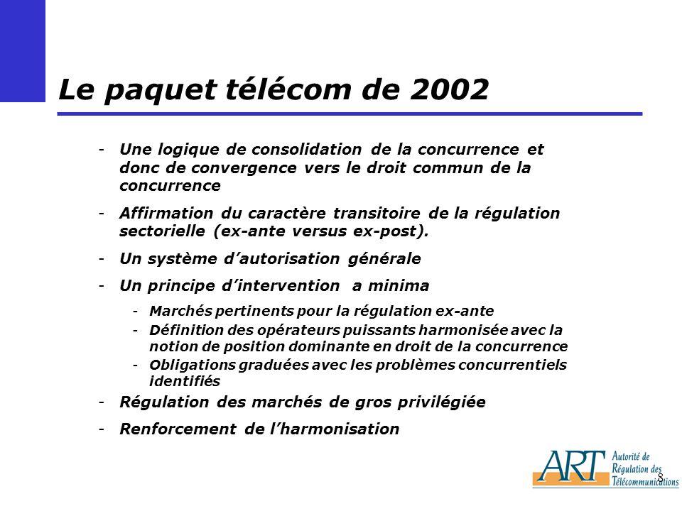 8 Le paquet télécom de 2002 -Une logique de consolidation de la concurrence et donc de convergence vers le droit commun de la concurrence -Affirmation