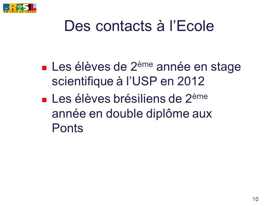 10 Des contacts à lEcole Les élèves de 2 ème année en stage scientifique à lUSP en 2012 Les élèves brésiliens de 2 ème année en double diplôme aux Pon