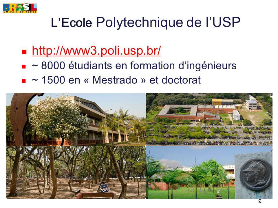 9 LEcole Polytechnique de lUSP http://www3.poli.usp.br/ ~ 8000 étudiants en formation dingénieurs ~ 1500 en « Mestrado » et doctorat