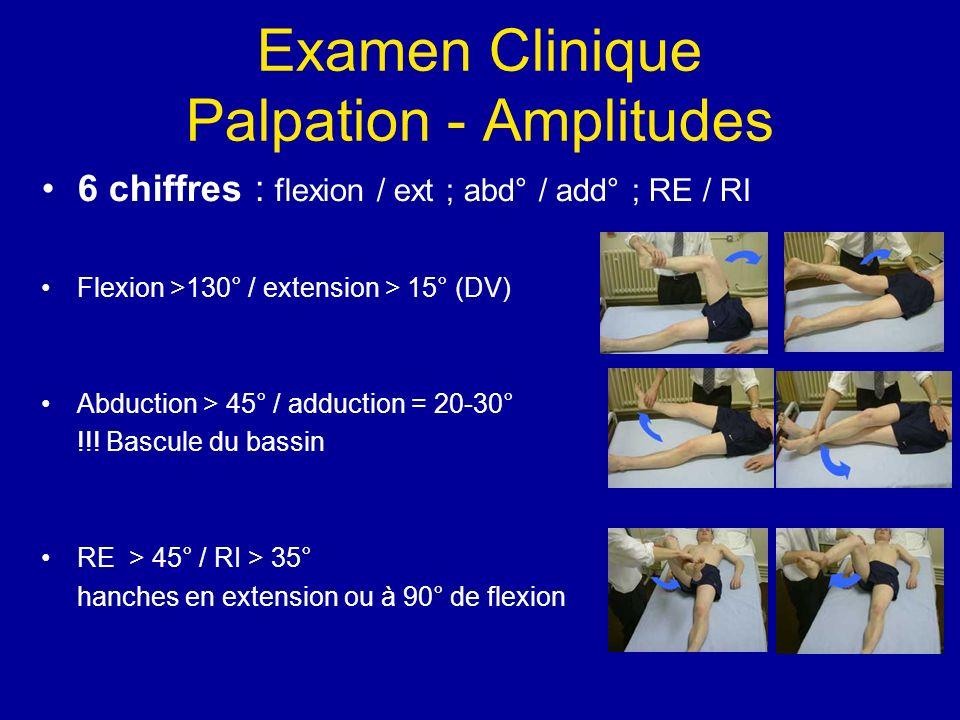 Examen Clinique Palpation - Amplitudes 6 chiffres : flexion / ext ; abd° / add° ; RE / RI Flexion >130° / extension > 15° (DV) Abduction > 45° / adduction = 20-30° !!.