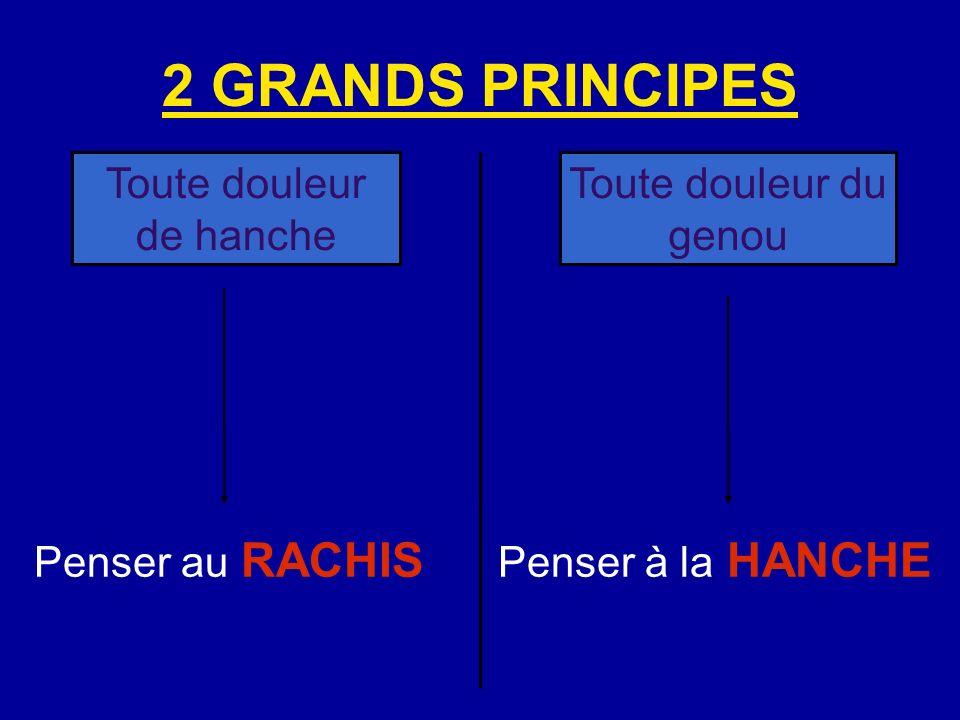 2 GRANDS PRINCIPES Toute douleur du genou Penser au RACHIS Penser à la HANCHE Toute douleur de hanche