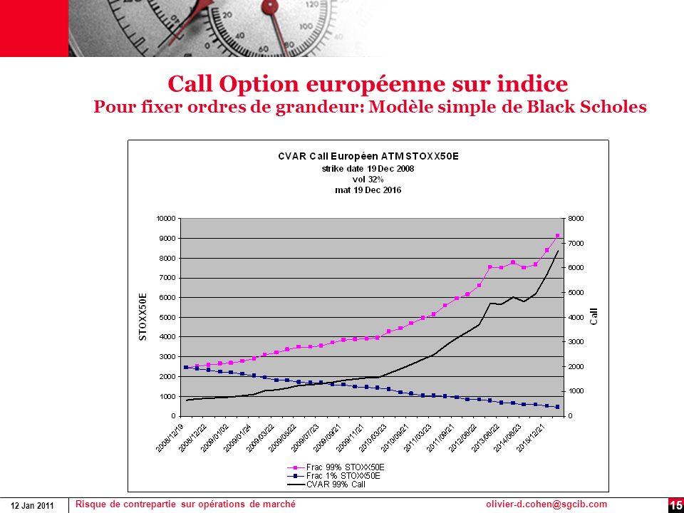 12 Jan 2011 Risque de contrepartie sur opérations de marchéolivier-d.cohen@sgcib.com 15 Call Option européenne sur indice Pour fixer ordres de grandeu