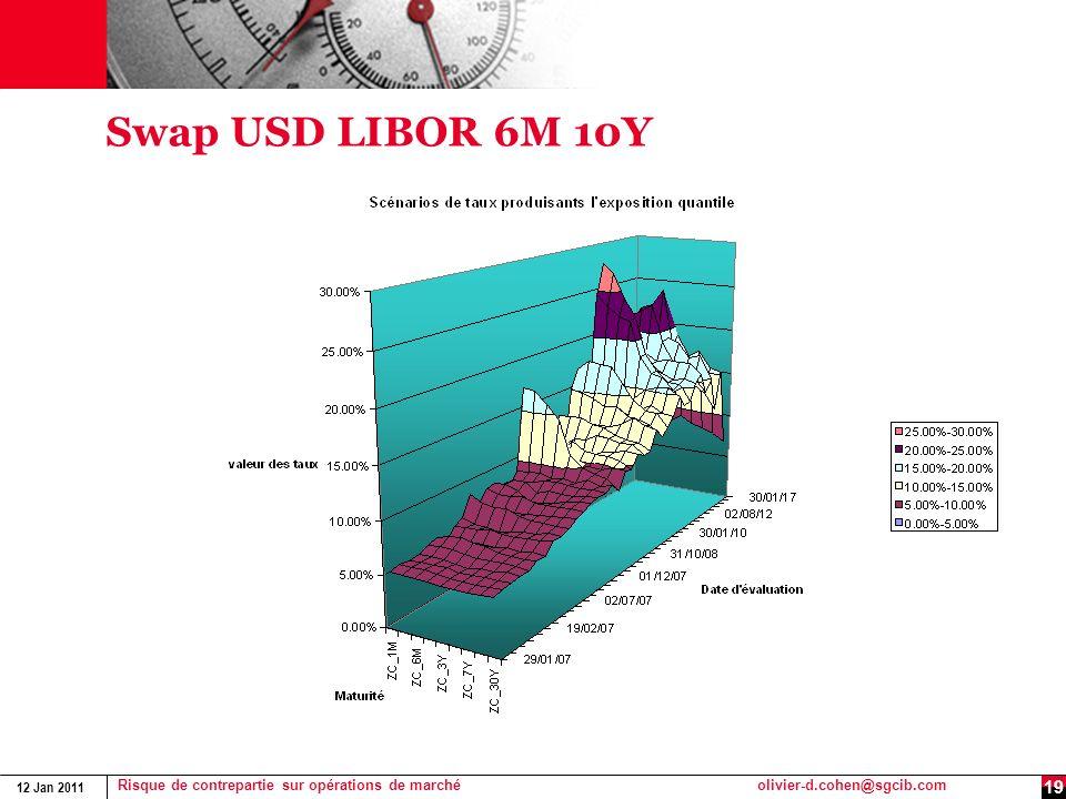 12 Jan 2011 Risque de contrepartie sur opérations de marchéolivier-d.cohen@sgcib.com 19 Swap USD LIBOR 6M 10Y