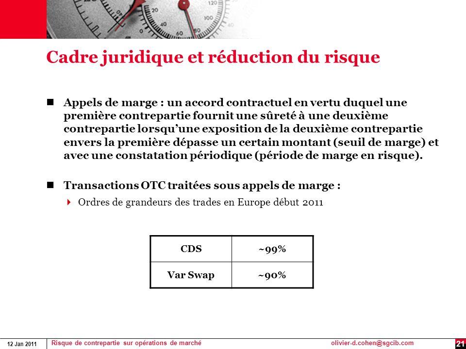 12 Jan 2011 Risque de contrepartie sur opérations de marchéolivier-d.cohen@sgcib.com 21 Cadre juridique et réduction du risque Appels de marge : un ac
