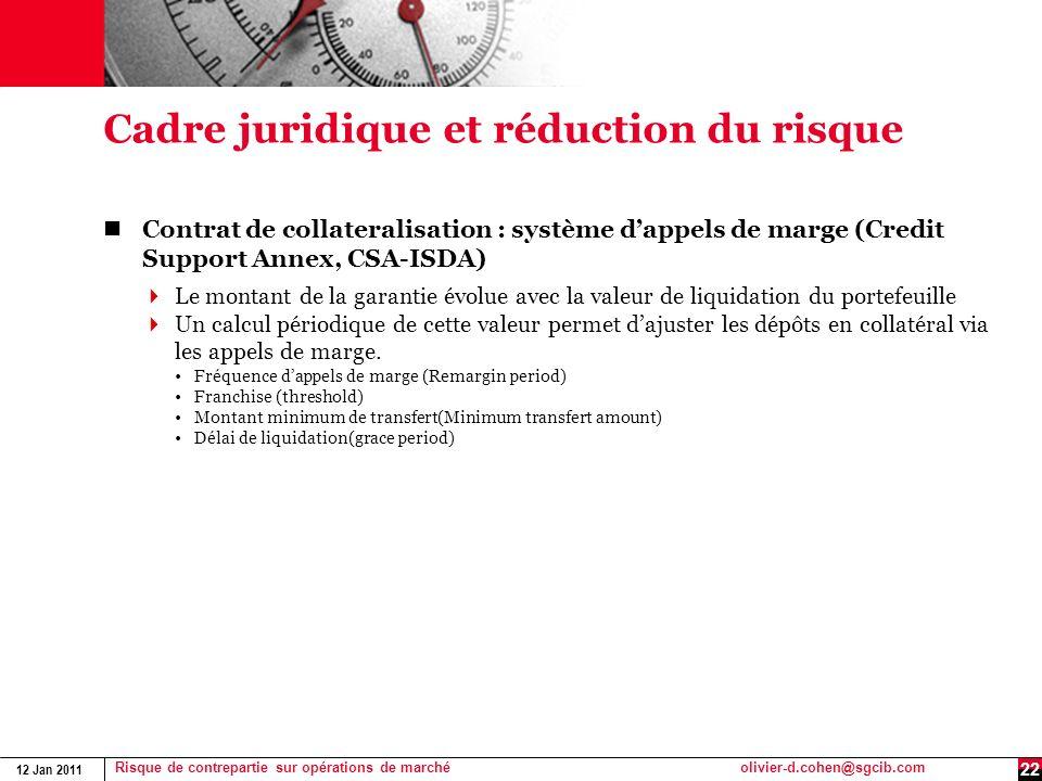 12 Jan 2011 Risque de contrepartie sur opérations de marchéolivier-d.cohen@sgcib.com 22 Contrat de collateralisation : système dappels de marge (Credi