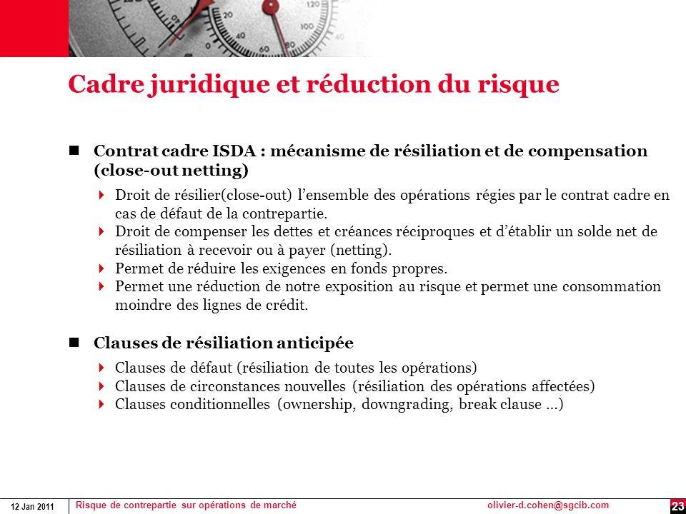 12 Jan 2011 Risque de contrepartie sur opérations de marchéolivier-d.cohen@sgcib.com 23 Cadre juridique et réduction du risque Contrat cadre ISDA : mé