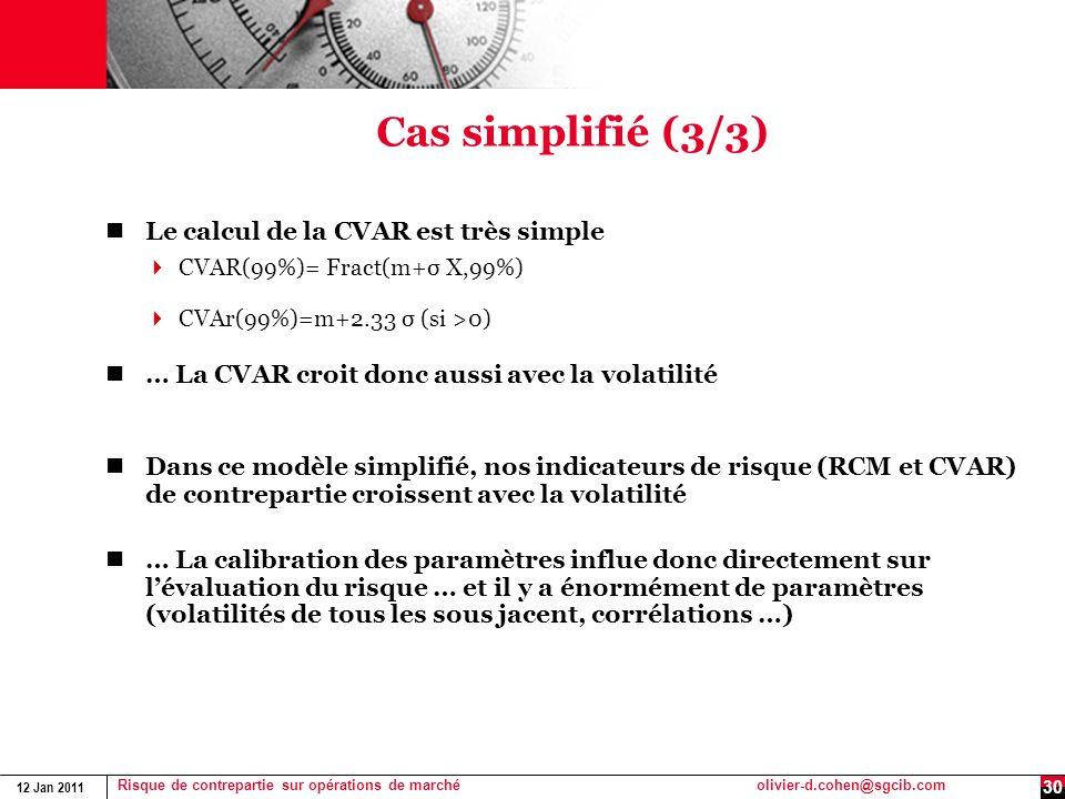 12 Jan 2011 Risque de contrepartie sur opérations de marchéolivier-d.cohen@sgcib.com 30 Cas simplifié (3/3) Le calcul de la CVAR est très simple CVAR(