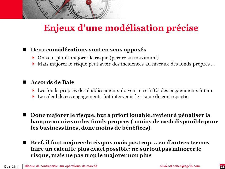 12 Jan 2011 Risque de contrepartie sur opérations de marchéolivier-d.cohen@sgcib.com 32 Enjeux dune modélisation précise Deux considérations vont en s