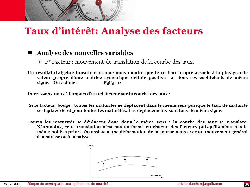 12 Jan 2011 Risque de contrepartie sur opérations de marchéolivier-d.cohen@sgcib.com Taux dintérêt: Analyse des facteurs Analyse des nouvelles variabl