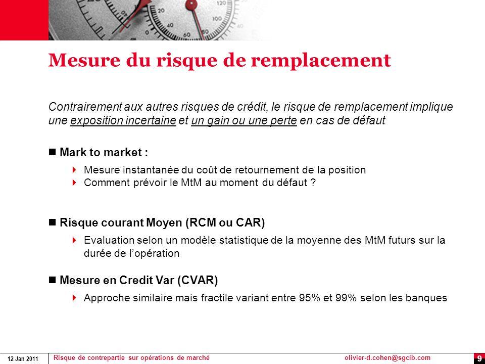 12 Jan 2011 Risque de contrepartie sur opérations de marchéolivier-d.cohen@sgcib.com 30 Cas simplifié (3/3) Le calcul de la CVAR est très simple CVAR(99%)= Fract(m+σ X,99%) CVAr(99%)=m+2.33 σ (si >0) … La CVAR croit donc aussi avec la volatilité Dans ce modèle simplifié, nos indicateurs de risque (RCM et CVAR) de contrepartie croissent avec la volatilité … La calibration des paramètres influe donc directement sur lévaluation du risque … et il y a énormément de paramètres (volatilités de tous les sous jacent, corrélations …)
