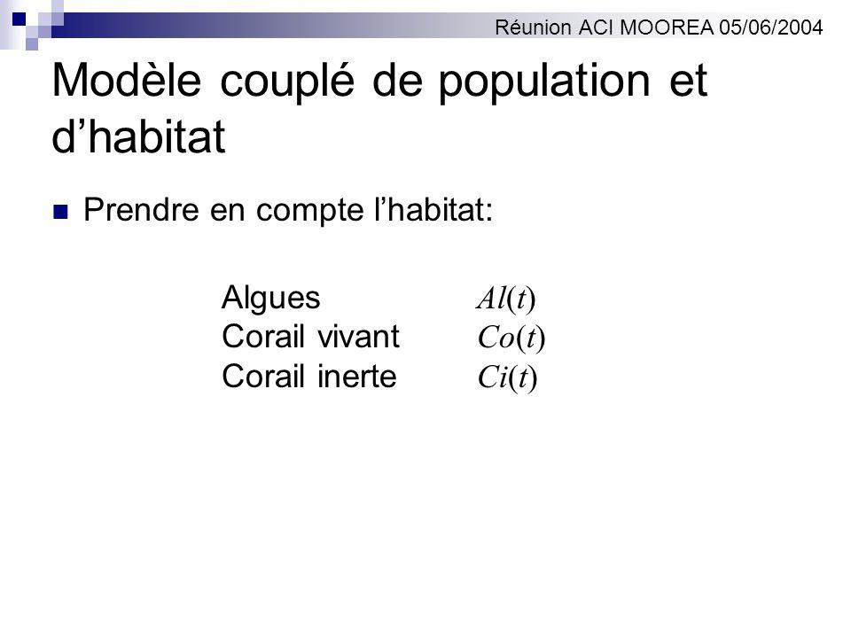 Modèle couplé de population et dhabitat Prendre en compte lhabitat: Algues Al(t) Corail vivant Co(t) Corail inerte Ci(t) Réunion ACI MOOREA 05/06/2004