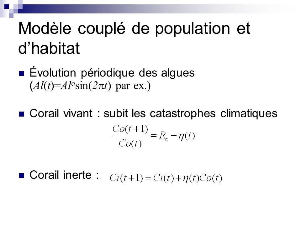 Modèle couplé de population et dhabitat Évolution périodique des algues ( Al(t)=Al o sin(2 t) par ex.) Corail vivant : subit les catastrophes climatiq