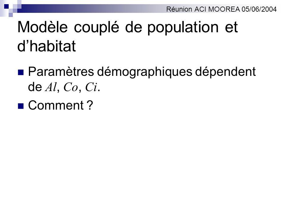 Modèle couplé de population et dhabitat Paramètres démographiques dépendent de Al, Co, Ci. Comment ? Réunion ACI MOOREA 05/06/2004