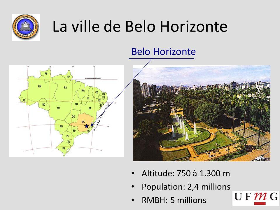 La ville de Belo Horizonte Belo Horizonte Altitude: 750 à 1.300 m Population: 2,4 millions RMBH: 5 millions