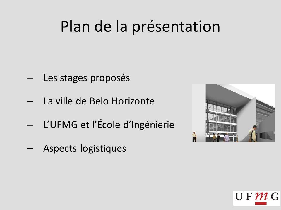 Plan de la présentation – Les stages proposés – La ville de Belo Horizonte – LUFMG et lÉcole dIngénierie – Aspects logistiques