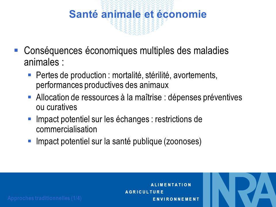 A L I M E N T A T I O N A G R I C U L T U R E E N V I R O N N E M E N T Santé animale et économie Conséquences économiques multiples des maladies anim