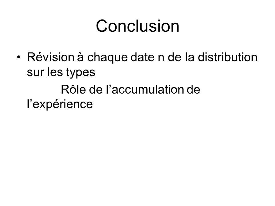Conclusion Révision à chaque date n de la distribution sur les types Rôle de laccumulation de lexpérience