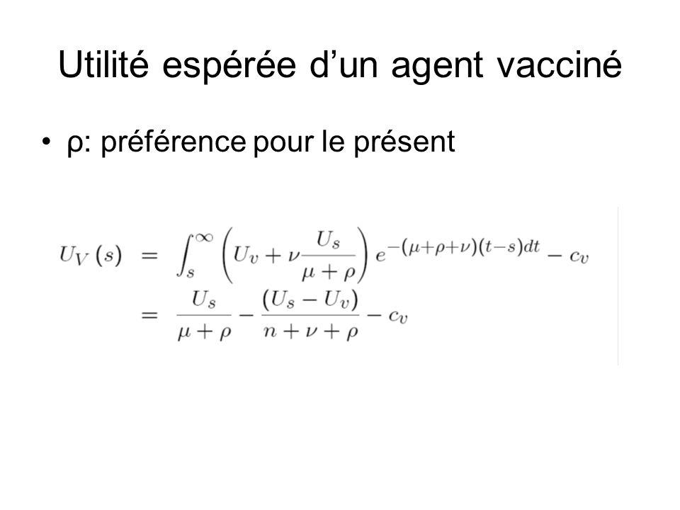 Utilité espérée dun agent non vacciné Utilité dun agent guéri en t1 Utilité dun agent malade à la date t Utilité dun agent non vacciné