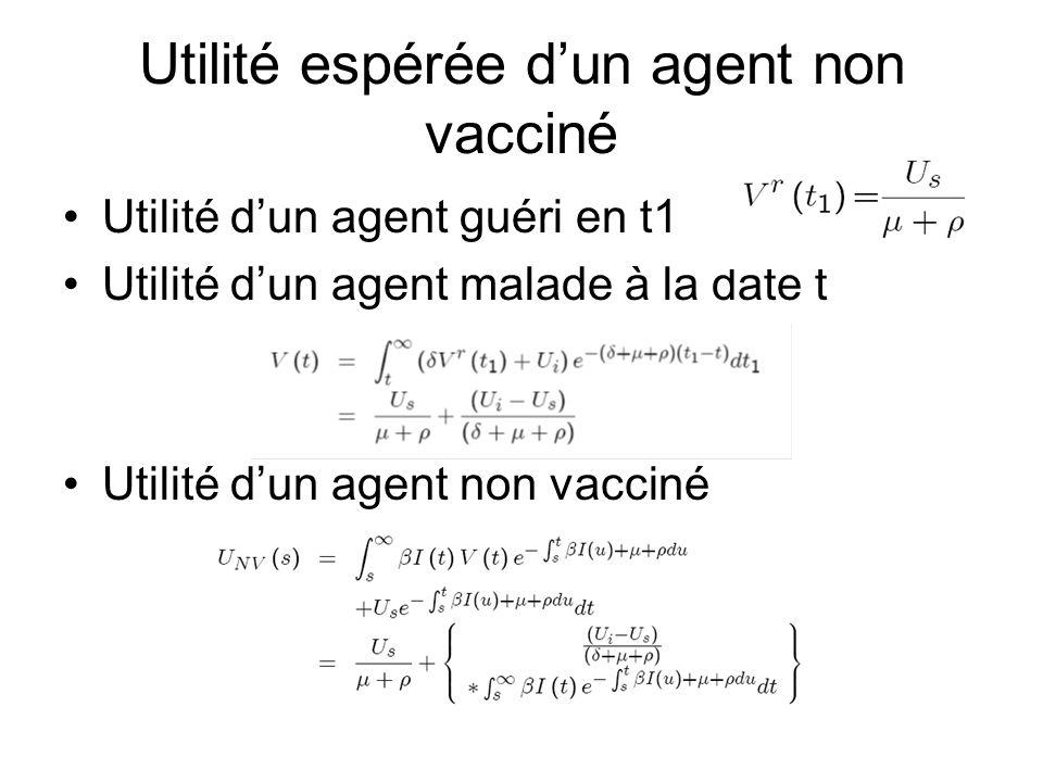 Condition de vaccination Uv>Unv si et seulement si Avec Exemple: anticipations myopes (Geoffard- Philipson 97)