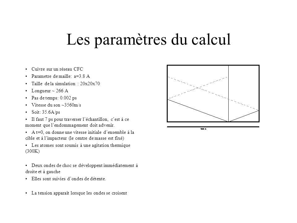 Les paramètres du calcul Cuivre sur un réseau CFC Parametre de maille: a=3.8 A Taille de la simulation : 20x20x70 Longueur ~ 266 A Pas de temps: 0.002