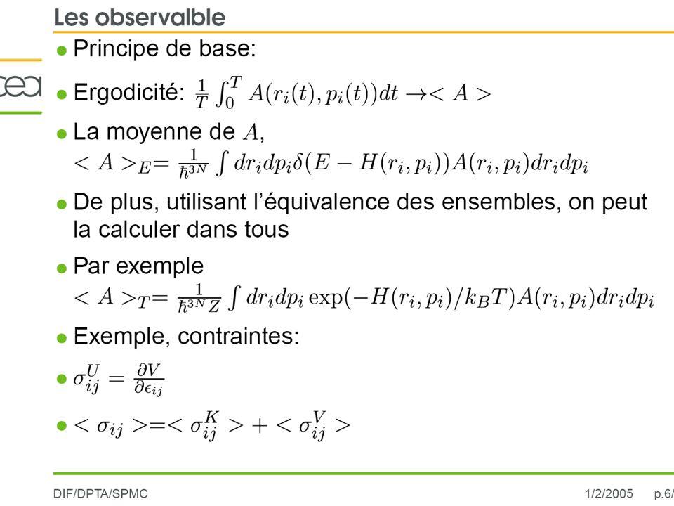 Les paramètres du calcul Cuivre sur un réseau CFC Parametre de maille: a=3.8 A Taille de la simulation : 20x20x70 Longueur ~ 266 A Pas de temps: 0.002 ps Vitesse du son ~3560m/s Soit: 35.6A/ps Il faut 7 ps pour traverser léchantillon, cest à ce moment que lendommagement doit advenir.