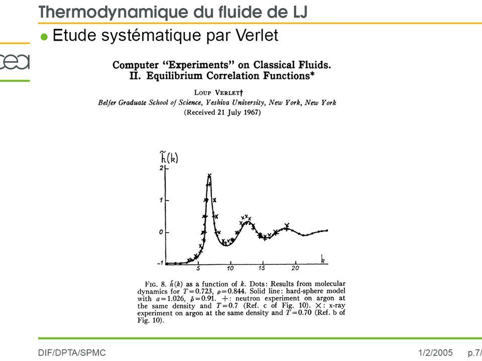 Molecular dynamics simulation (Copper on Copper, V=1500 m/s, 10ps)