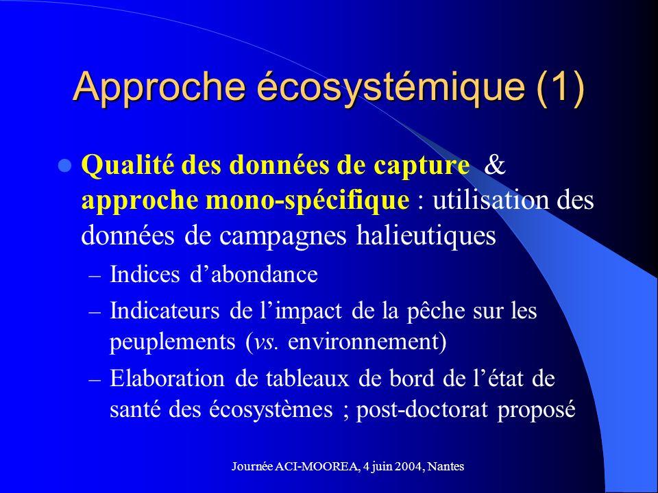 Journée ACI-MOOREA, 4 juin 2004, Nantes Approche écosystémique (1) Qualité des données de capture & approche mono-spécifique : utilisation des données de campagnes halieutiques – Indices dabondance – Indicateurs de limpact de la pêche sur les peuplements (vs.