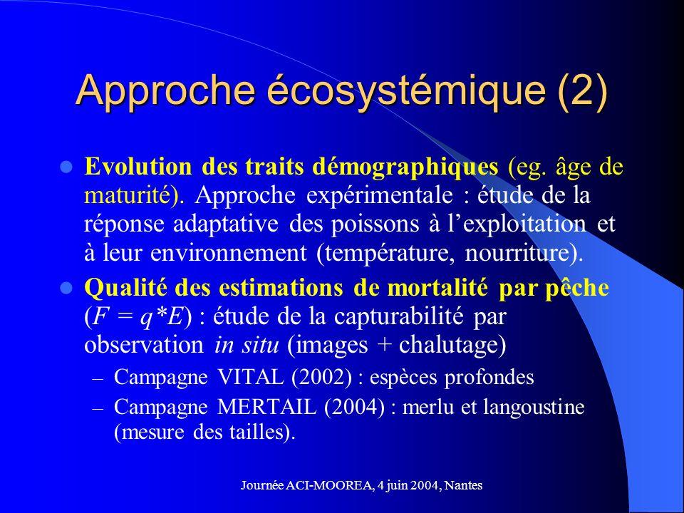 Journée ACI-MOOREA, 4 juin 2004, Nantes Approche écosystémique (2) Evolution des traits démographiques (eg.