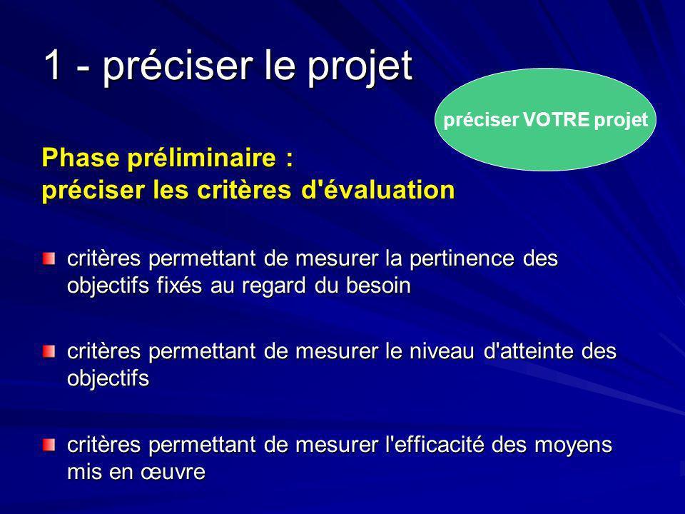 1 - préciser le projet Phase préliminaire : préciser les critères d évaluation critères permettant de mesurer la pertinence des objectifs fixés au regard du besoin critères permettant de mesurer le niveau d atteinte des objectifs critères permettant de mesurer l efficacité des moyens mis en œuvre préciser VOTRE projet