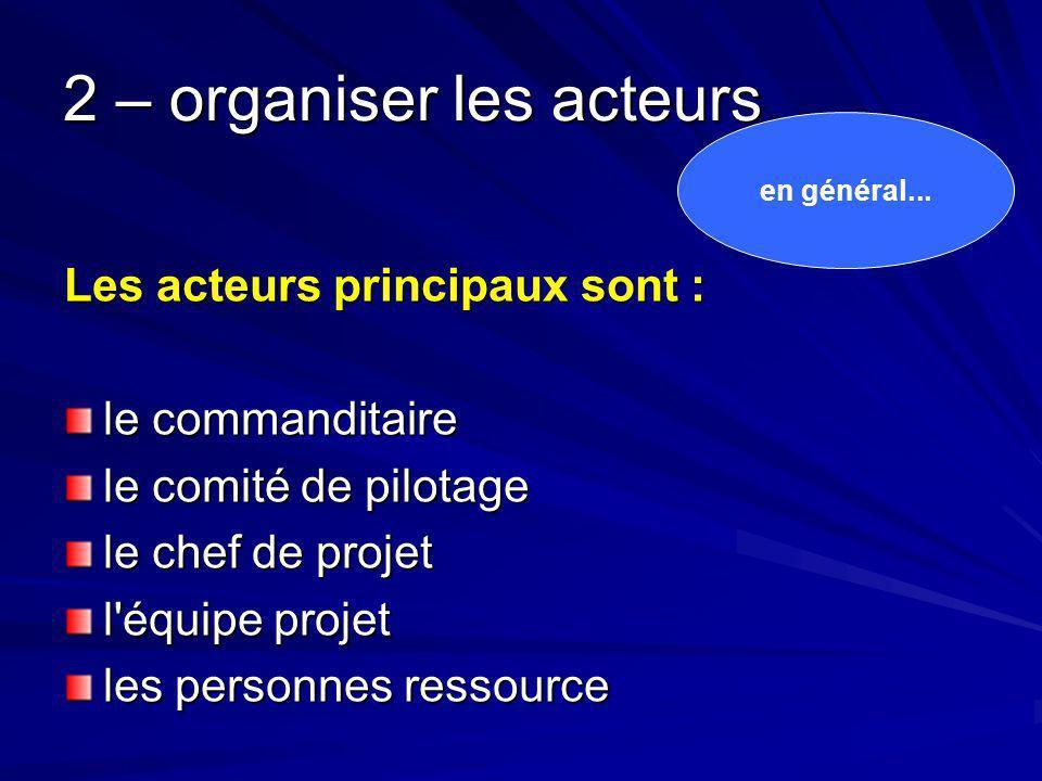 2 – organiser les acteurs Les acteurs principaux sont : le commanditaire le comité de pilotage le chef de projet l équipe projet les personnes ressource en général...