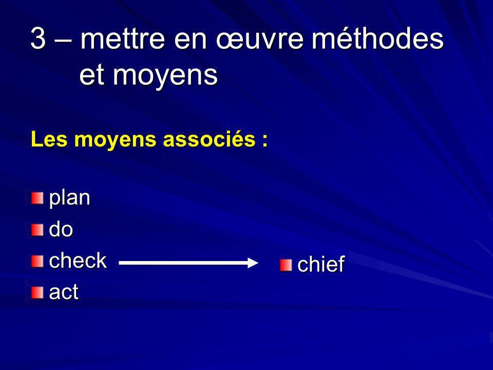 3 – mettre en œuvre méthodes et moyens Les moyens associés : plandocheckact chief