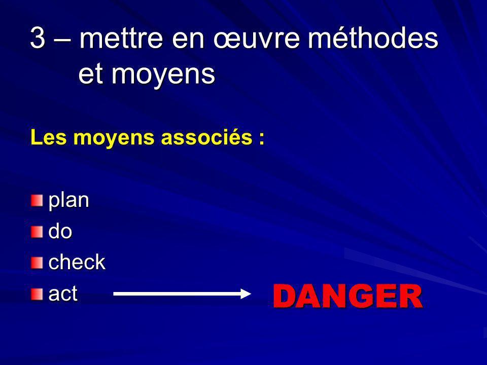 3 – mettre en œuvre méthodes et moyens Les moyens associés : plandocheckact DANGER