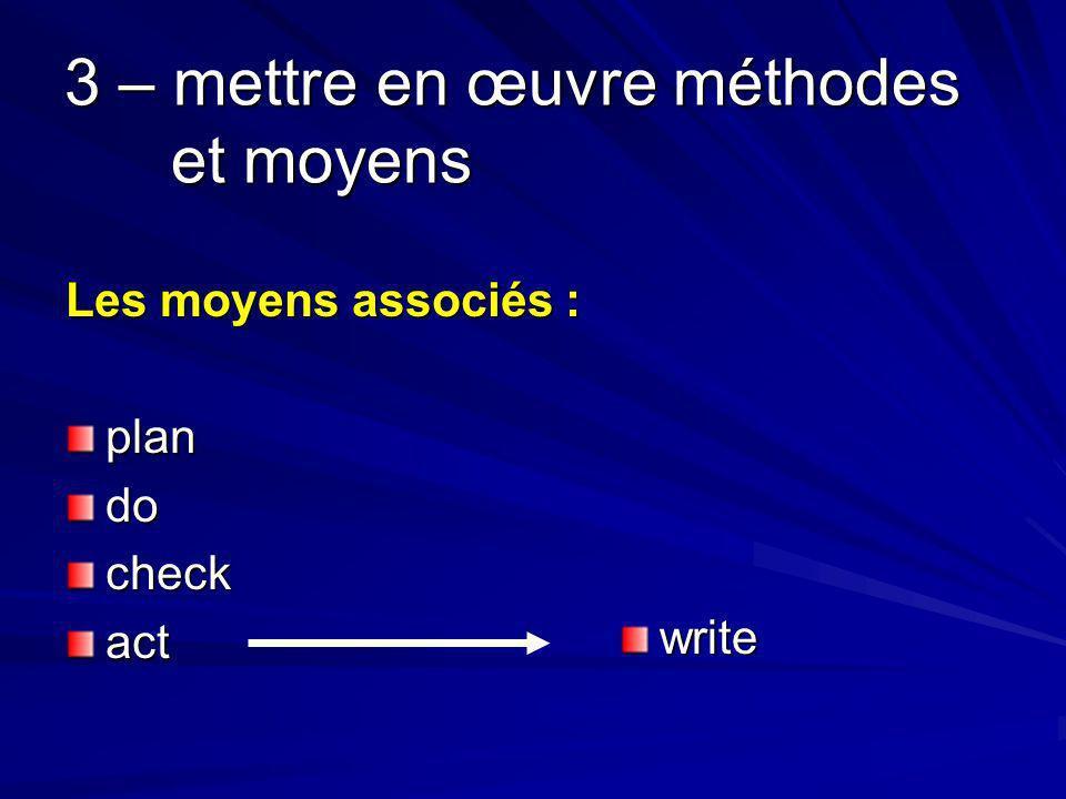 3 – mettre en œuvre méthodes et moyens Les moyens associés : plandocheckact write