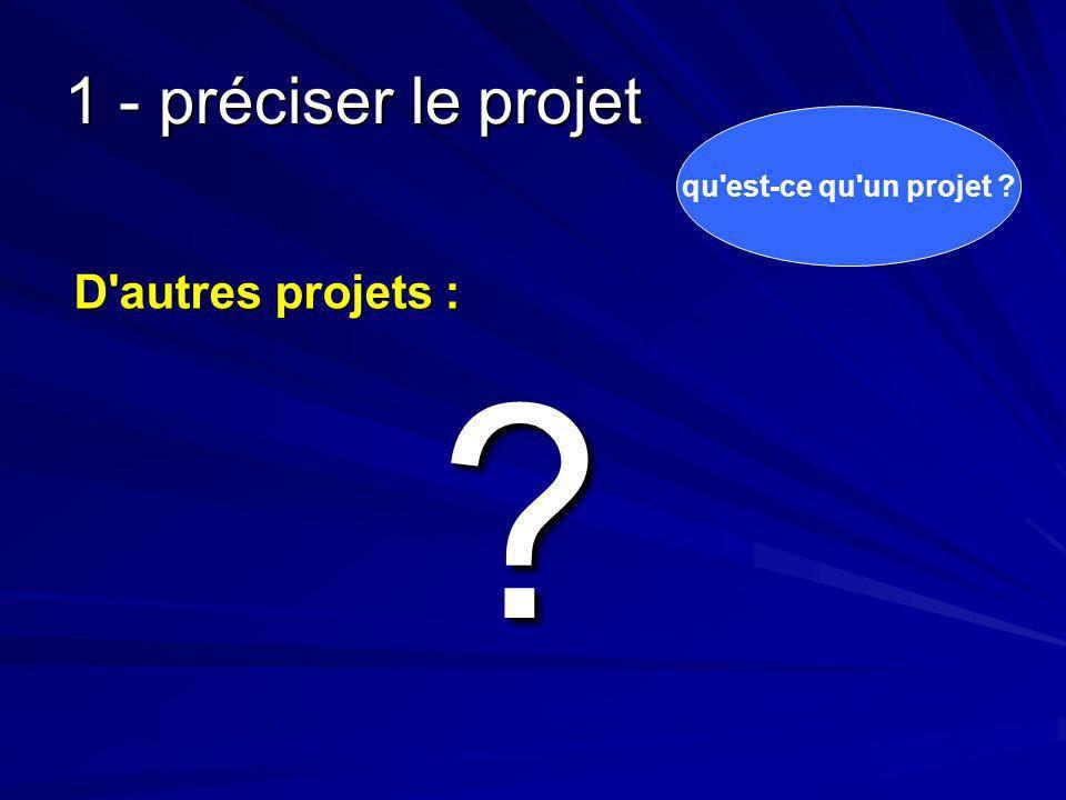 1 - préciser le projet construire un pont mettre en place une démarche qualité préparer une soirée, un WEI......