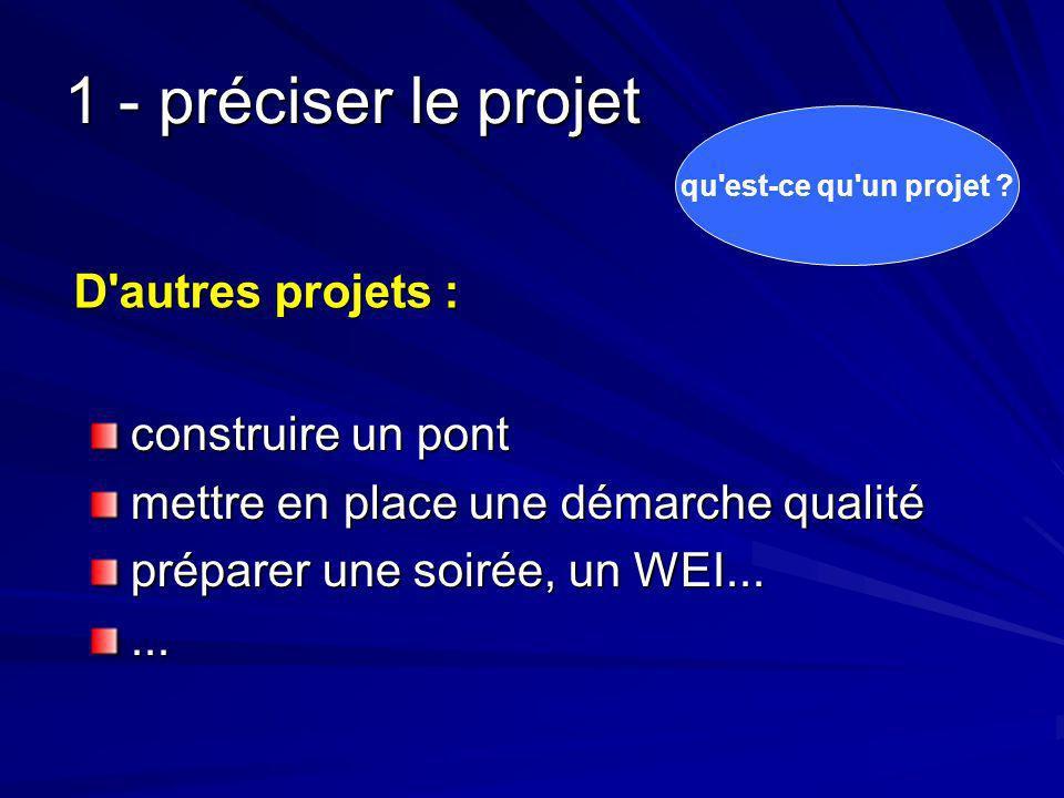 1 - préciser le projet Points communs : une production finale des actions pour aboutir à cette production des limites dans le temps un commanditaire qu est-ce qu un projet ?