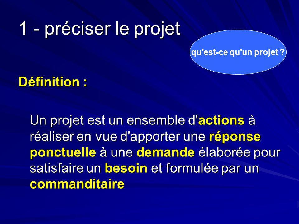 1 - préciser le projet Définition : Un projet est un ensemble d actions à réaliser en vue d apporter une réponse ponctuelle à une demande élaborée pour satisfaire un besoin et formulée par un commanditaire qu est-ce qu un projet ?