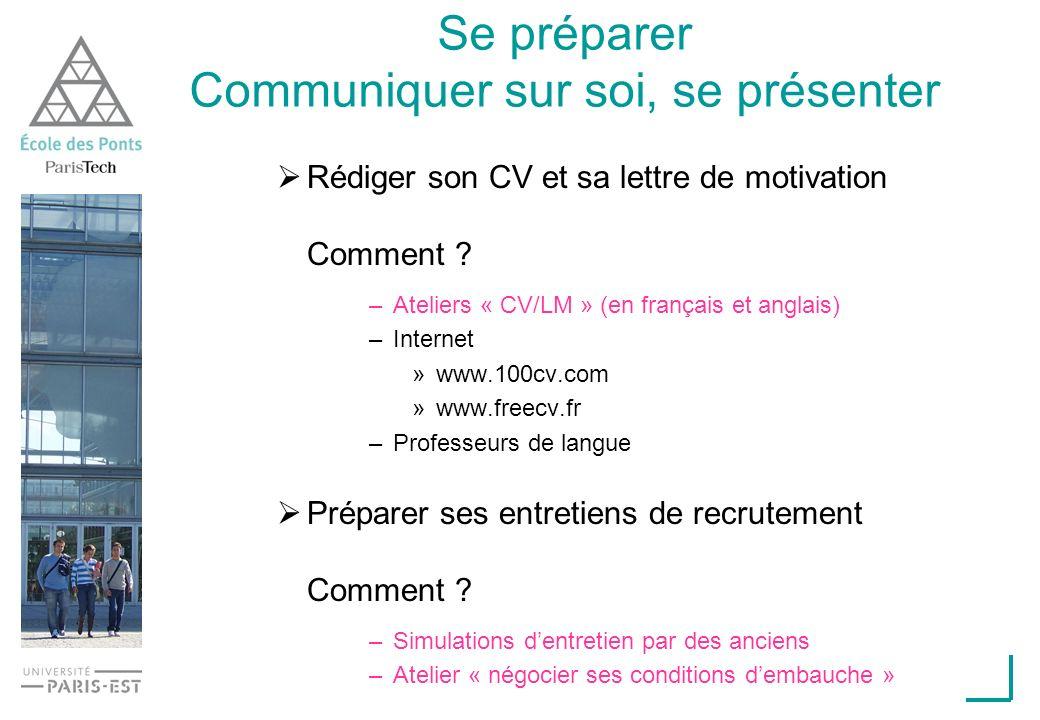 Se préparer Communiquer sur soi, se présenter Rédiger son CV et sa lettre de motivation Comment ? –Ateliers « CV/LM » (en français et anglais) –Intern