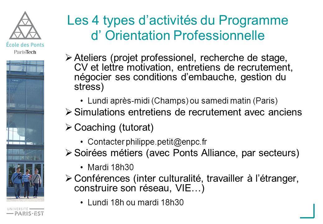 Les 4 types dactivités du Programme d Orientation Professionnelle Ateliers (projet professionel, recherche de stage, CV et lettre motivation, entretie